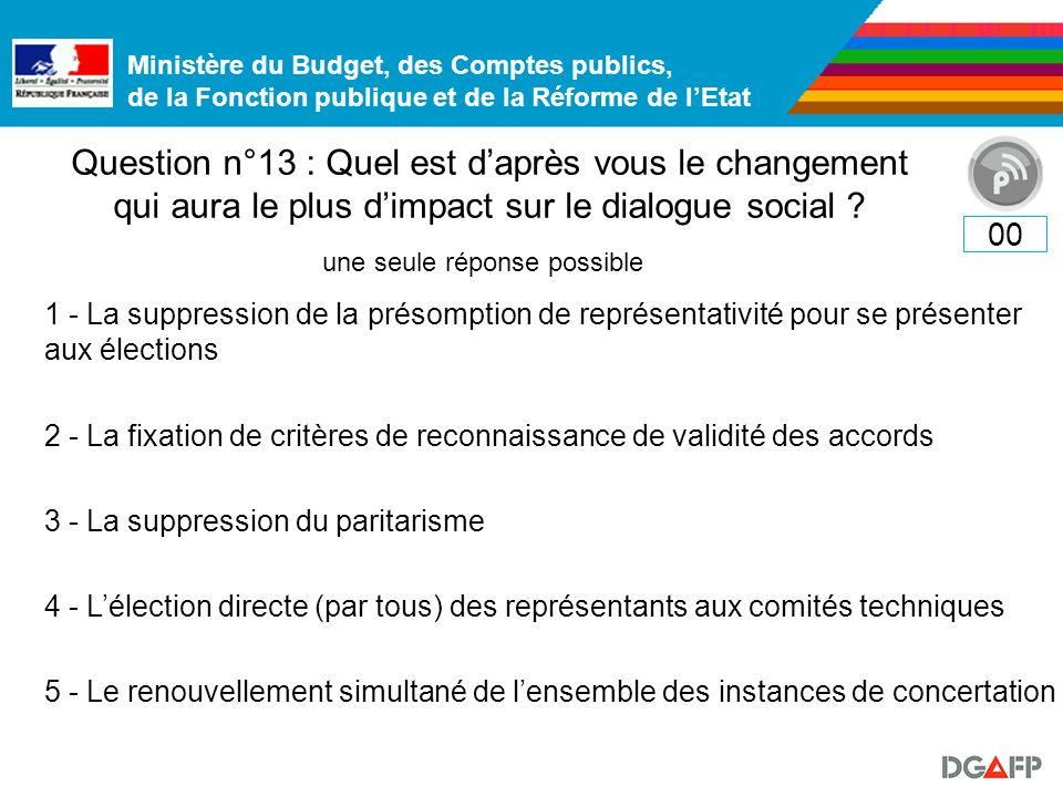 Ministère du Budget, des Comptes publics, de la Fonction publique et de la Réforme de lEtat Question n°13 : Quel est daprès vous le changement qui aur