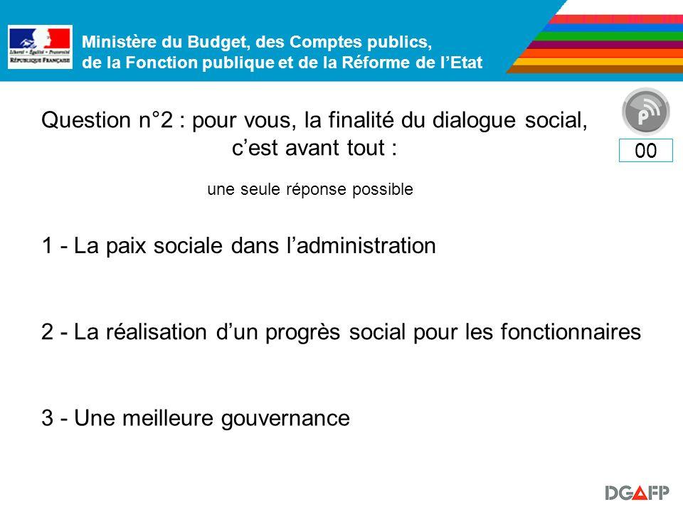 Ministère du Budget, des Comptes publics, de la Fonction publique et de la Réforme de lEtat Question n°2 : pour vous, la finalité du dialogue social,