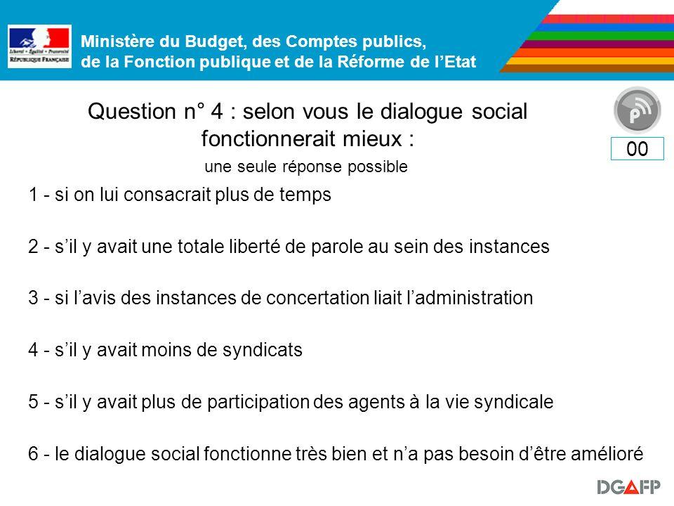 Ministère du Budget, des Comptes publics, de la Fonction publique et de la Réforme de lEtat Question n° 4 : selon vous le dialogue social fonctionnera