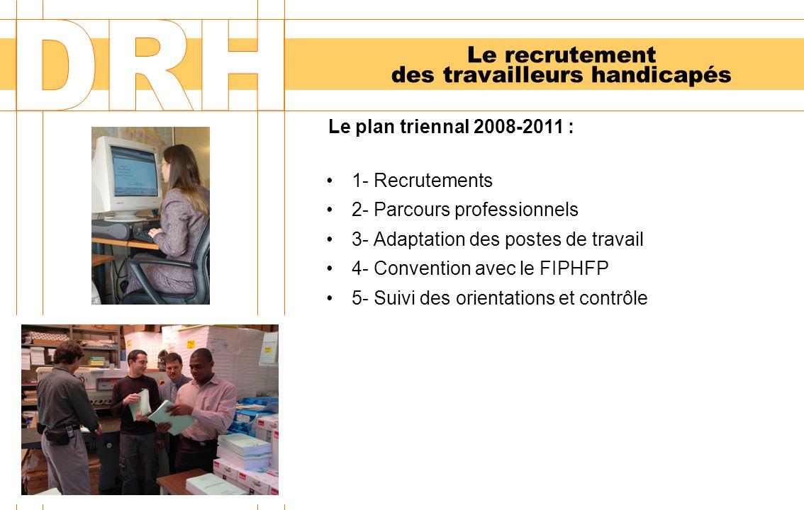 Le recrutement des travailleurs handicapés 1- Recrutements 2- Parcours professionnels 3- Adaptation des postes de travail 4- Convention avec le FIPHFP 5- Suivi des orientations et contrôle Le plan triennal 2008-2011 :