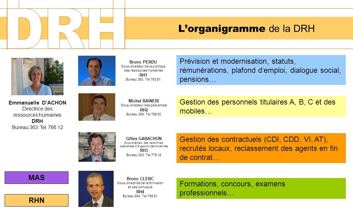 Lorganigramme de la DRH Bruno PERDU Sous-directeur de la politique des ressources humaines RH1 Bureau 380.