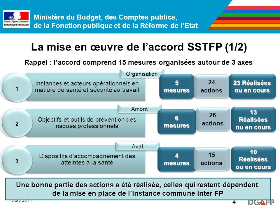 Ministère du Budget, des Comptes publics, de la Fonction publique et de la Réforme de lEtat 15 Mars 2011 DES OUTILS RENOVES