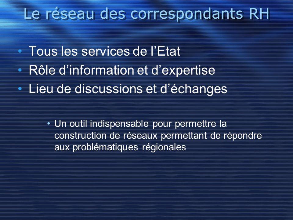 Le réseau des correspondants RH Tous les services de lEtat Rôle dinformation et dexpertise Lieu de discussions et déchanges Un outil indispensable pou