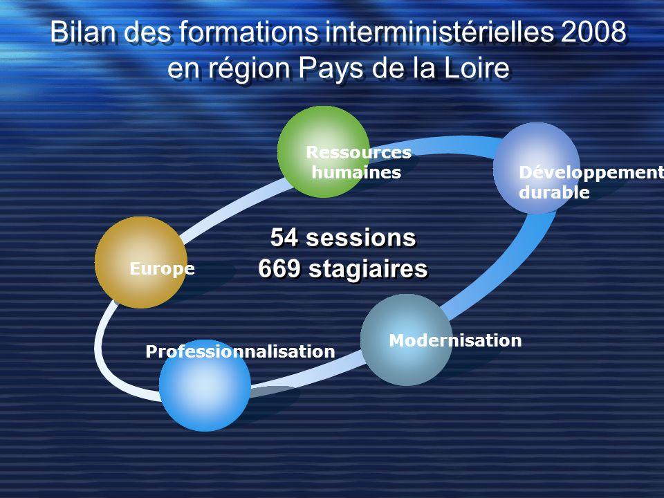 Bilan des formations interministérielles 2008 en région Pays de la Loire Europe Ressources humaines Développement durable Modernisation Professionnali