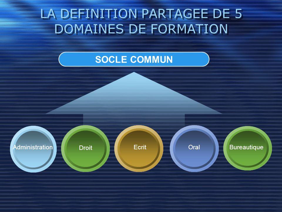 LA DEFINITION PARTAGEE DE 5 DOMAINES DE FORMATION SOCLE COMMUN AdministrationEcrit Droit OralBureautique