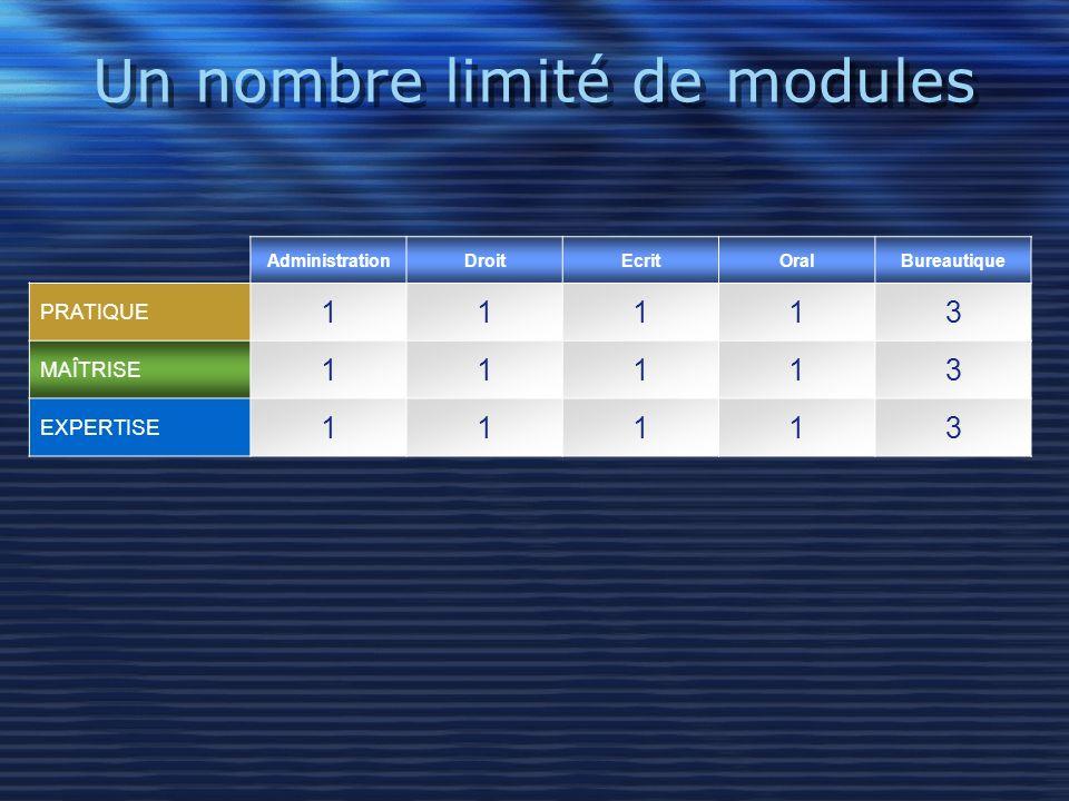 Un nombre limité de modules AdministrationDroitEcritOralBureautique PRATIQUE 11113 MAÎTRISE 11113 EXPERTISE 11113
