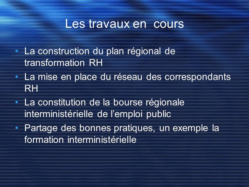 Les travaux en cours La construction du plan régional de transformation RH La mise en place du réseau des correspondants RH La constitution de la bour