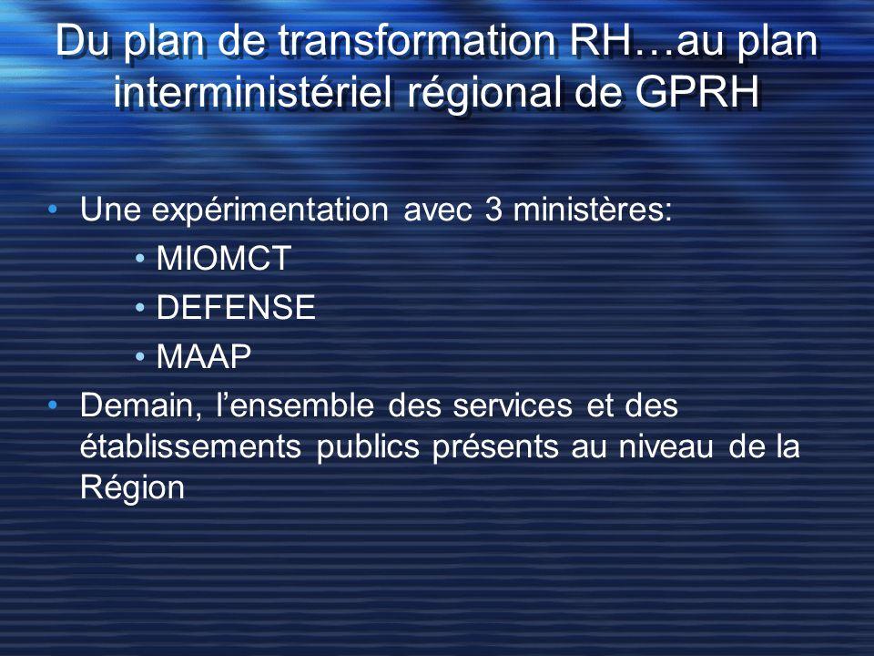 Du plan de transformation RH…au plan interministériel régional de GPRH Une expérimentation avec 3 ministères: MIOMCT DEFENSE MAAP Demain, lensemble de