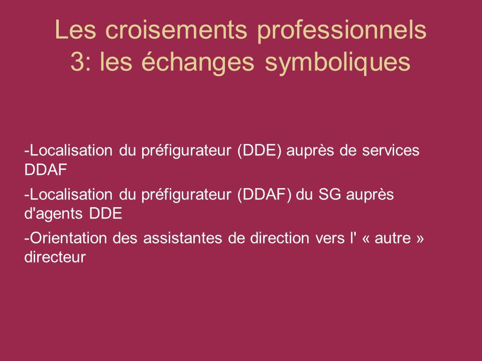 Les croisements professionnels 3: les échanges symboliques -Localisation du préfigurateur (DDE) auprès de services DDAF -Localisation du préfigurateur (DDAF) du SG auprès d agents DDE -Orientation des assistantes de direction vers l « autre » directeur