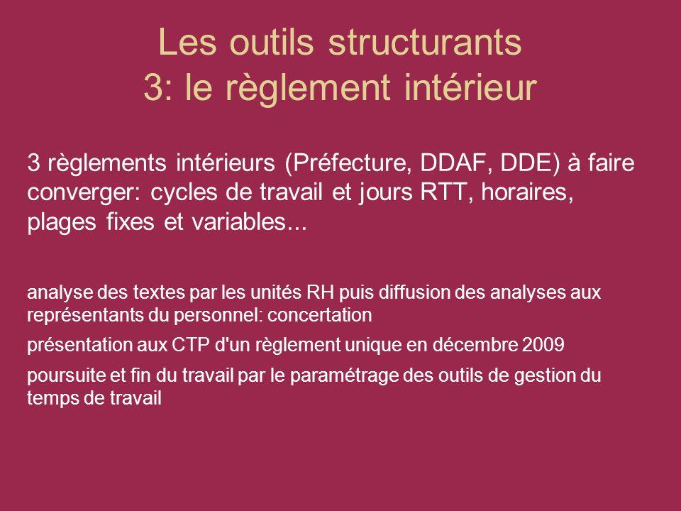 Les outils structurants 3: le règlement intérieur 3 règlements intérieurs (Préfecture, DDAF, DDE) à faire converger: cycles de travail et jours RTT, horaires, plages fixes et variables...