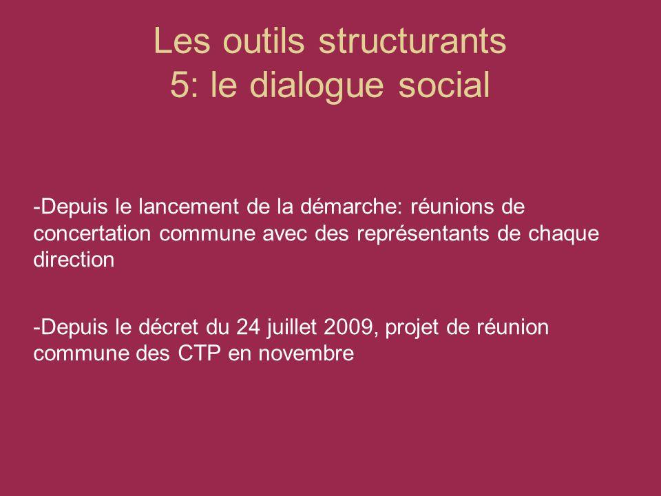 Les outils structurants 5: le dialogue social -Depuis le lancement de la démarche: réunions de concertation commune avec des représentants de chaque direction -Depuis le décret du 24 juillet 2009, projet de réunion commune des CTP en novembre