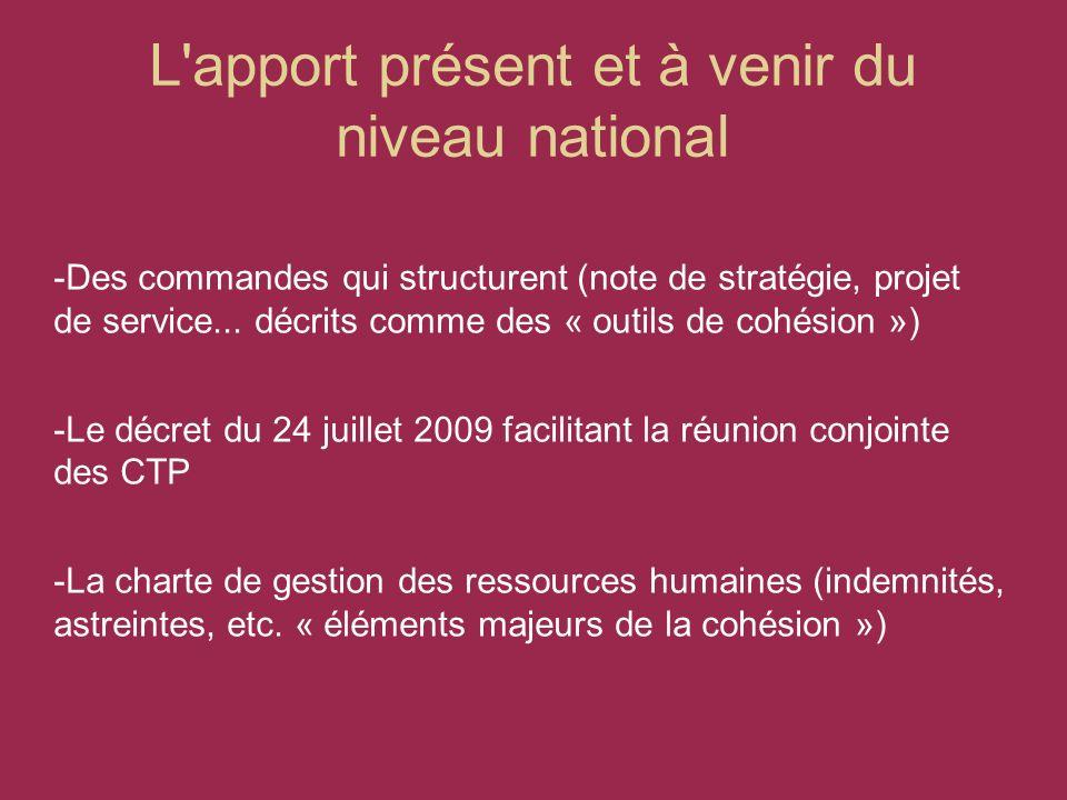 L apport présent et à venir du niveau national -Des commandes qui structurent (note de stratégie, projet de service...
