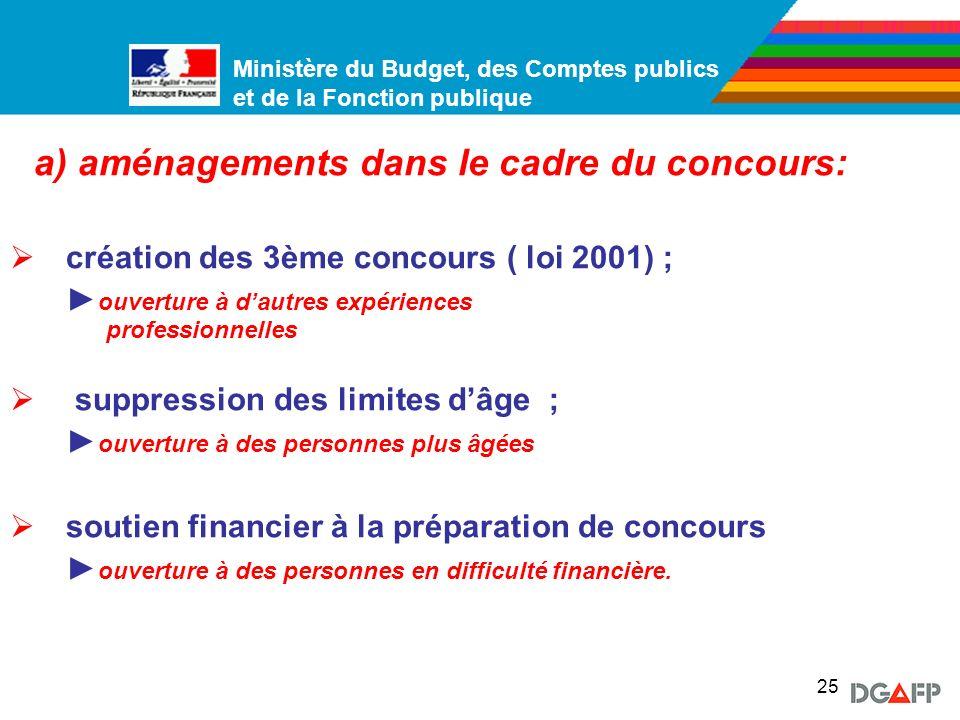 Ministère de la Fonction publique Ministère du Budget, des Comptes publics et de la Fonction publique Ministère du Budget, des Comptes publics et de l