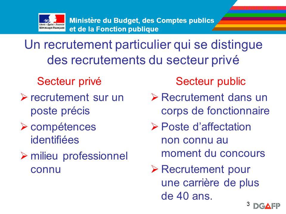 Ministère de la Fonction publique Ministère du Budget, des Comptes publics et de la Fonction publique Ministère du Budget, des Comptes publics et de la Fonction publique 24 2.