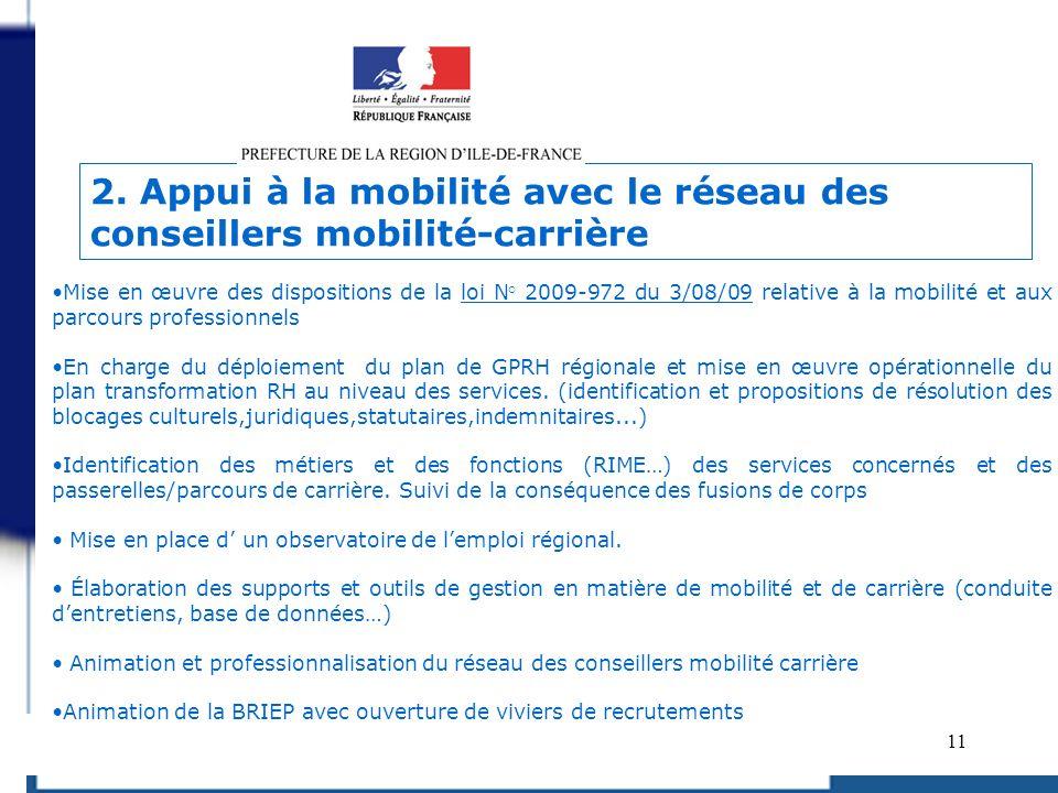 11 Mise en œuvre des dispositions de la loi N° 2009-972 du 3/08/09 relative à la mobilité et aux parcours professionnels En charge du déploiement du p
