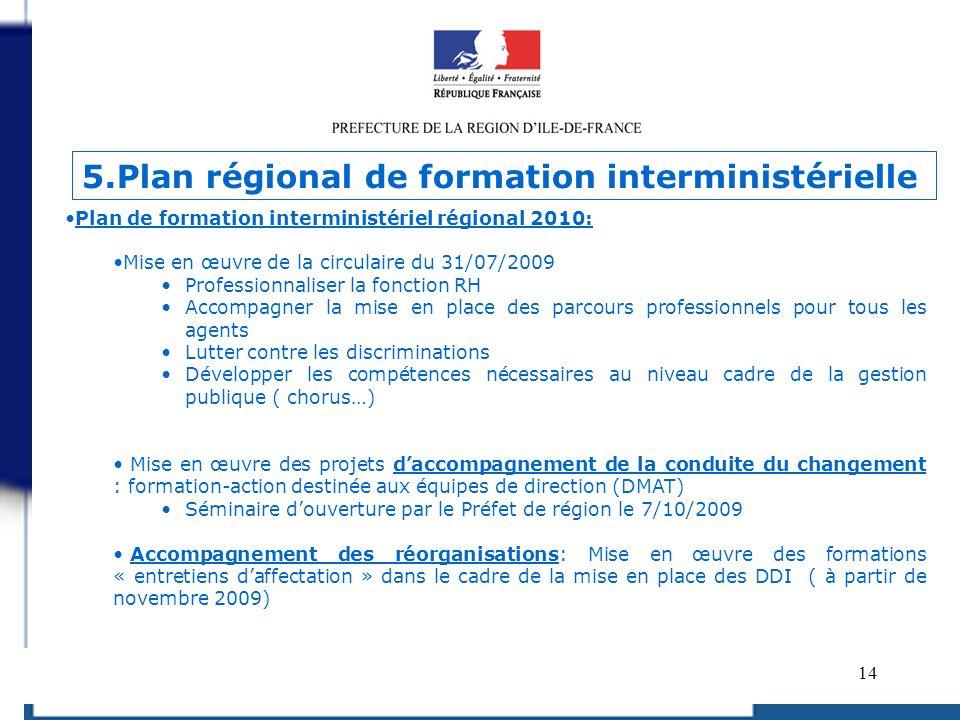 14 Plan de formation interministériel régional 2010: Mise en œuvre de la circulaire du 31/07/2009 Professionnaliser la fonction RH Accompagner la mise