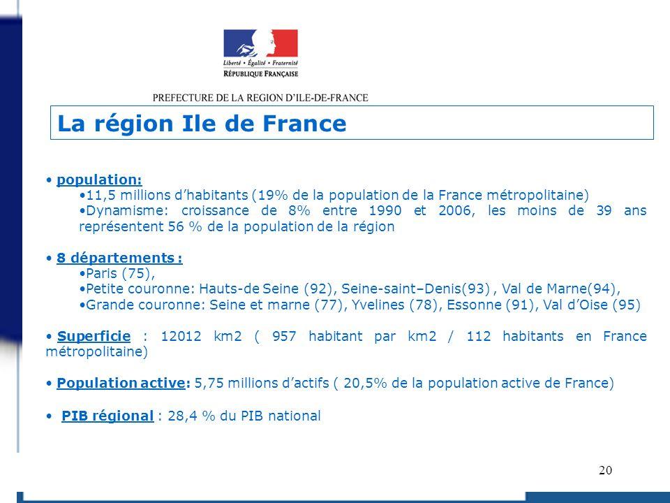 20 population: 11,5 millions dhabitants (19% de la population de la France métropolitaine) Dynamisme: croissance de 8% entre 1990 et 2006, les moins d