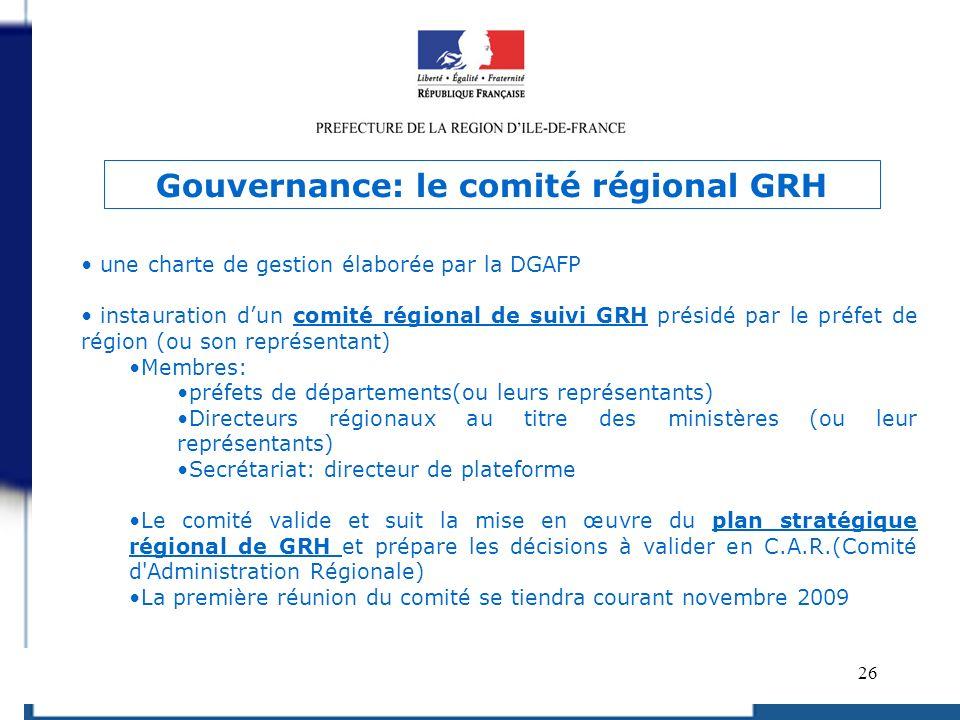 26 une charte de gestion élaborée par la DGAFP instauration dun comité régional de suivi GRH présidé par le préfet de région (ou son représentant) Mem
