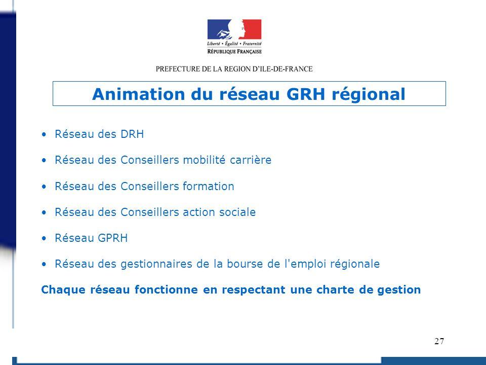 27 Réseau des DRH Réseau des Conseillers mobilité carrière Réseau des Conseillers formation Réseau des Conseillers action sociale Réseau GPRH Réseau d