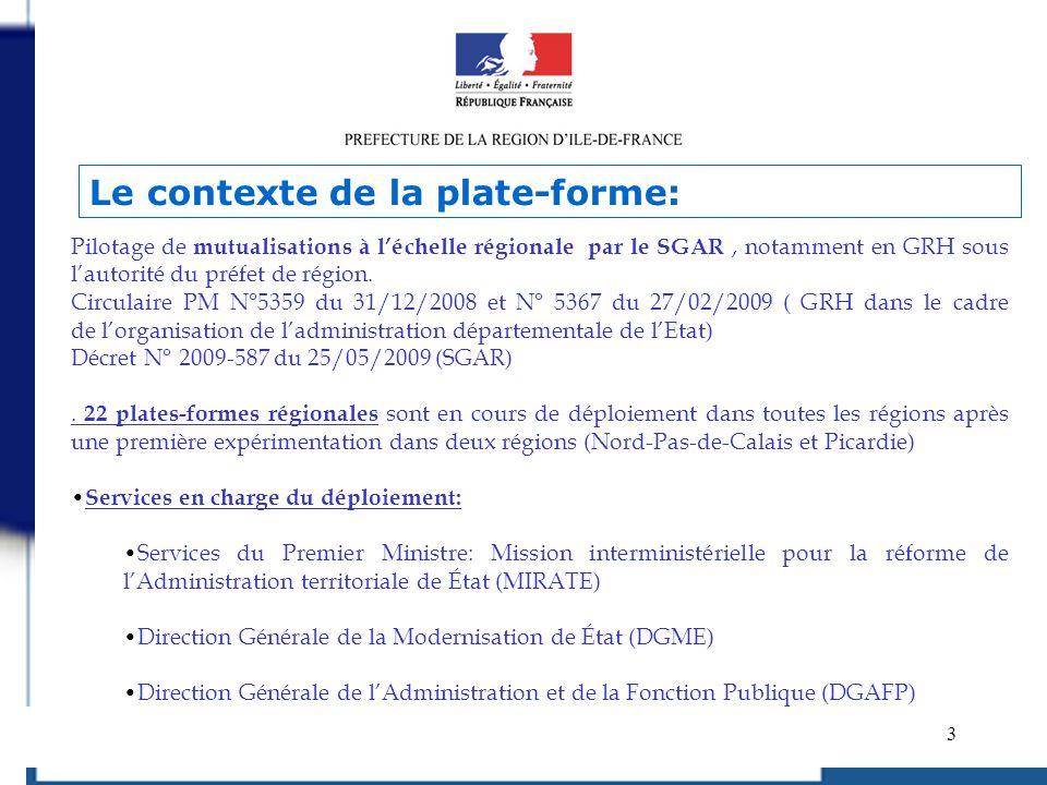 3 Pilotage de mutualisations à léchelle régionale par le SGAR, notamment en GRH sous lautorité du préfet de région. Circulaire PM N°5359 du 31/12/2008