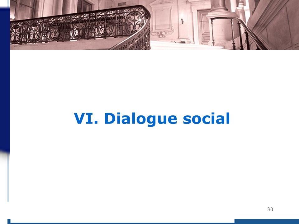 30 VI. Dialogue social