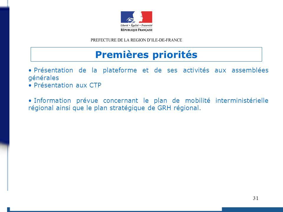 31 Présentation de la plateforme et de ses activités aux assemblées générales Présentation aux CTP Information prévue concernant le plan de mobilité i