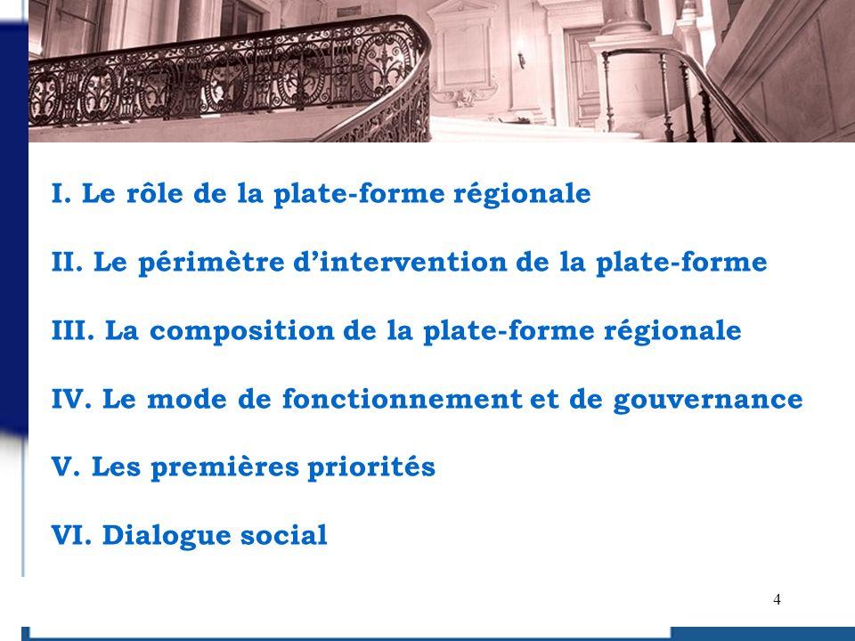 4 I. Le rôle de la plate-forme régionale II. Le périmètre dintervention de la plate-forme III. La composition de la plate-forme régionale IV. Le mode