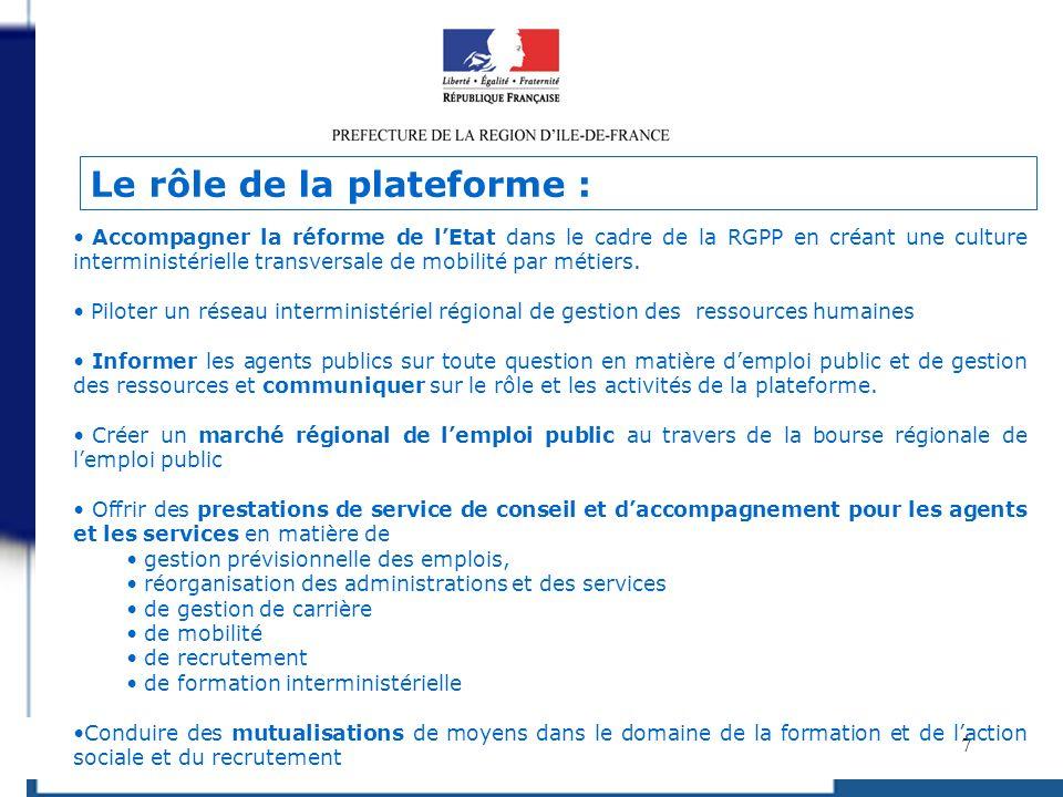 8 Mise en perspective des évolutions deffectifs de la FPE,FPT et FPH en région Île de France ( flux de départs et variations d emploi) Mise en œuvre du Plan « Transformation RH » (2009-2011) sous légide de la MIRATE et de la DGME Phase I : pour trois ministères pilotes : MIOMCT, MAP,MINDEF ( 18.000 ETPE) avec laide de consultants externes Identification des sur et sous-effectifs par emploi Identification des potentiels de mobilité ( 853 emplois pourraient être redéployés vers 805 postes à pourvoir en interministériel) Identification de 376 passerelles de mobilité Extention de la démarche à compter de 2010 à de nouveaux ministères 1.