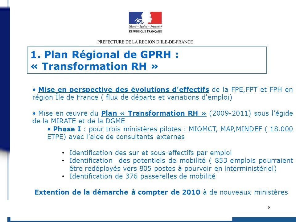 8 Mise en perspective des évolutions deffectifs de la FPE,FPT et FPH en région Île de France ( flux de départs et variations d'emploi) Mise en œuvre d