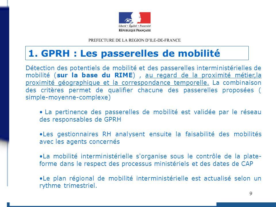 9 Détection des potentiels de mobilité et des passerelles interministérielles de mobilité (sur la base du RIME), au regard de la proximité métier,la p
