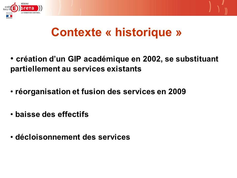 Contexte « historique » création dun GIP académique en 2002, se substituant partiellement au services existants réorganisation et fusion des services