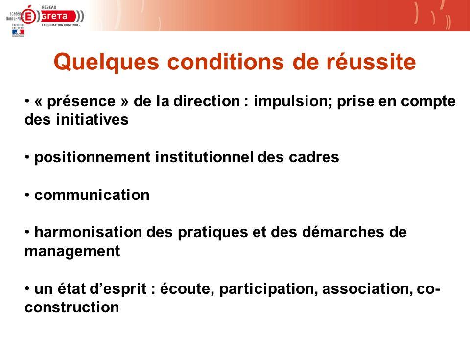 Quelques conditions de réussite « présence » de la direction : impulsion; prise en compte des initiatives positionnement institutionnel des cadres com