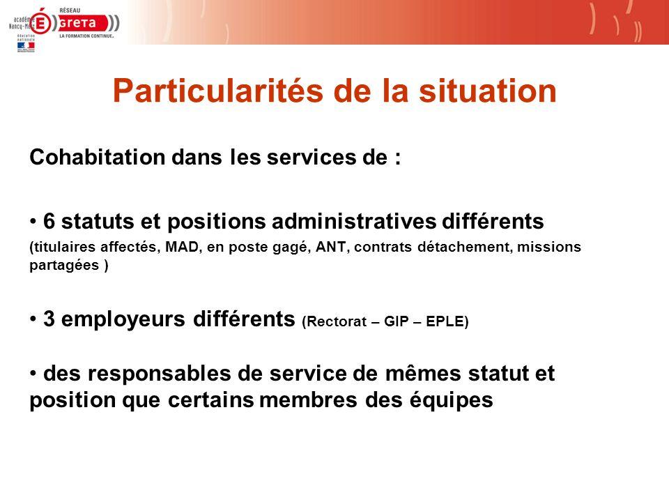 Particularités de la situation Cohabitation dans les services de : 6 statuts et positions administratives différents (titulaires affectés, MAD, en pos