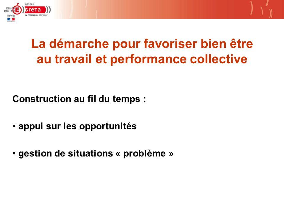 La démarche pour favoriser bien être au travail et performance collective Construction au fil du temps : appui sur les opportunités gestion de situati