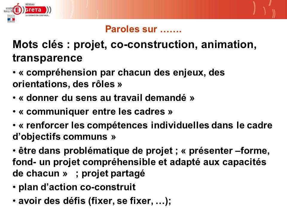 Paroles sur ……. Mots clés : projet, co-construction, animation, transparence « compréhension par chacun des enjeux, des orientations, des rôles » « do