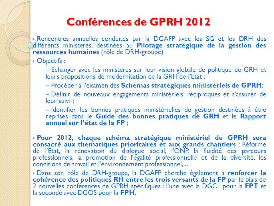 Conférences de GPRH 2012 Rencontres annuelles conduites par la DGAFP avec les SG et les DRH des différents ministères, destinées au Pilotage stratégique de la gestion des ressources humaines (rôle de DRH-groupe) Objectifs : – Echanger avec les ministères sur leur vision globale de politique de GRH et leurs propositions de modernisation de la GRH de lEtat ; – Procéder à lexamen des Schémas stratégiques ministériels de GPRH; – Définir de nouveaux engagements ministériels, réciproques et sassurer de leur suivi ; – Identifier les bonnes pratiques ministérielles de gestion destinées à être reprises dans le Guide des bonnes pratiques de GRH et le Rapport annuel sur létat de la FP ; Pour 2012, chaque schéma stratégique ministériel de GPRH sera consacré aux thématiques prioritaires et aux grands chantiers : Réforme de lEtat, la rénovation du dialogue social, lONP, la fluidité des parcours professionnels, la promotion de légalité professionnelle et de la diversité, les conditions de travail et lenvironnement professionnel, … Dans son rôle de DRH-groupe, la DGAFP cherche également à renforcer la cohérence des politiques RH entre les trois versants de la FP par le biais de 2 nouvelles conférences de GPRH spécifiques : lune avec la DGCL pour la FPT et la seconde avec DGOS pour la FPH.