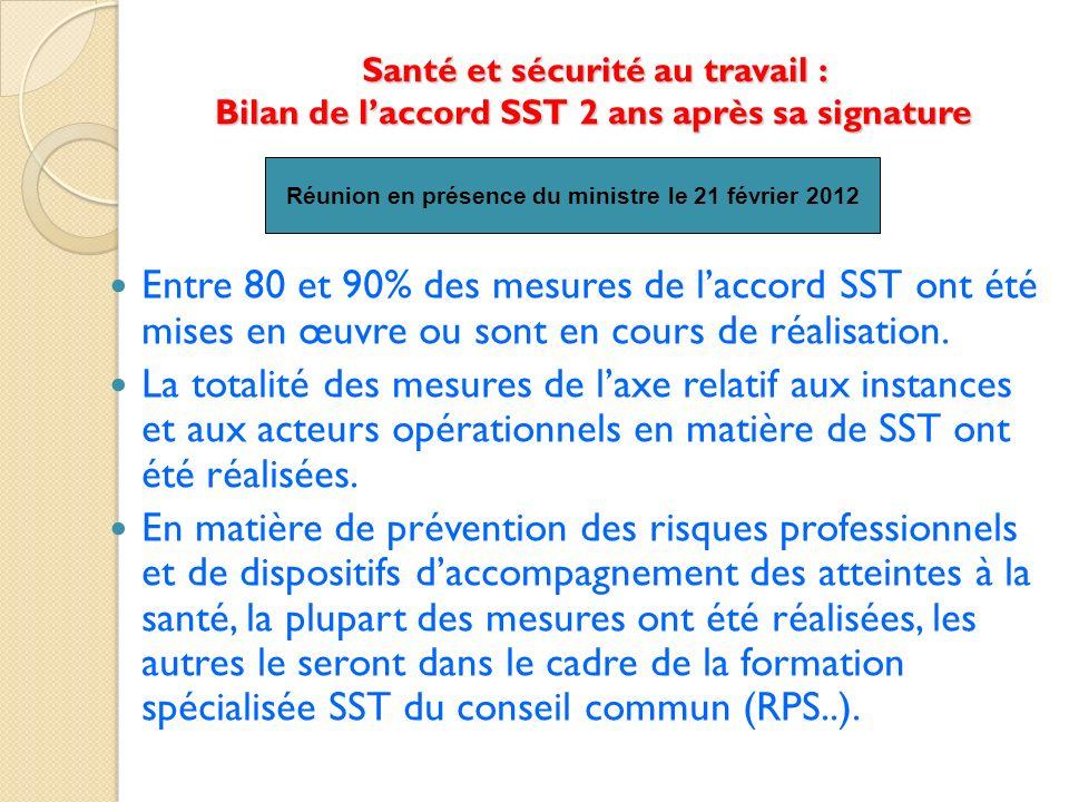 Santé et sécurité au travail : Bilan de laccord SST 2 ans après sa signature Entre 80 et 90% des mesures de laccord SST ont été mises en œuvre ou sont en cours de réalisation.