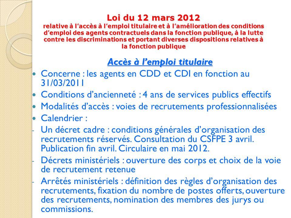 Loi du 12 mars 2012 relative à laccès à lemploi titulaire et à lamélioration des conditions demploi des agents contractuels dans la fonction publique,