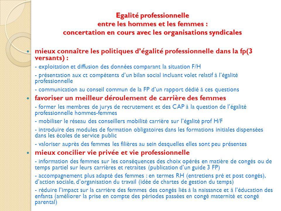 Egalité professionnelle entre les hommes et les femmes : concertation en cours avec les organisations syndicales mieux connaître les politiques dégali