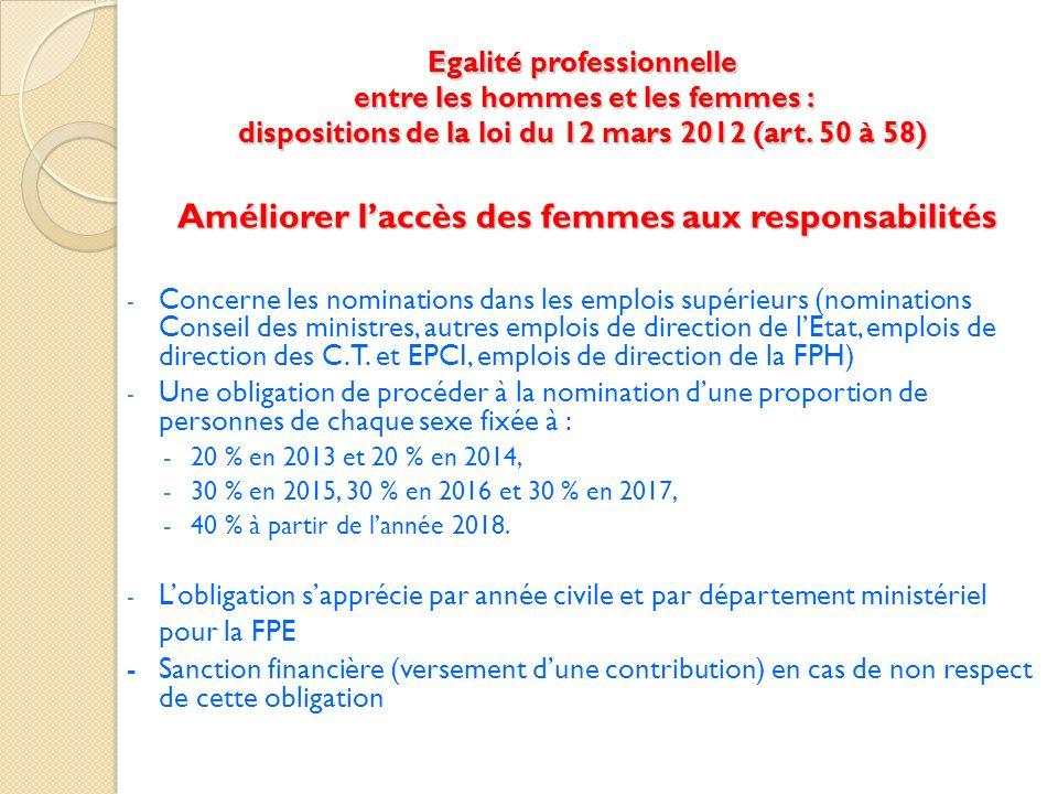 Egalité professionnelle entre les hommes et les femmes : dispositions de la loi du 12 mars 2012 (art. 50 à 58) Améliorer laccès des femmes aux respons
