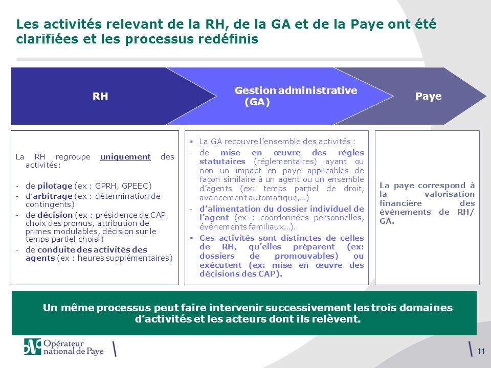 11 Les activités relevant de la RH, de la GA et de la Paye ont été clarifiées et les processus redéfinis Paye Gestion administrative (GA) RH La RH reg