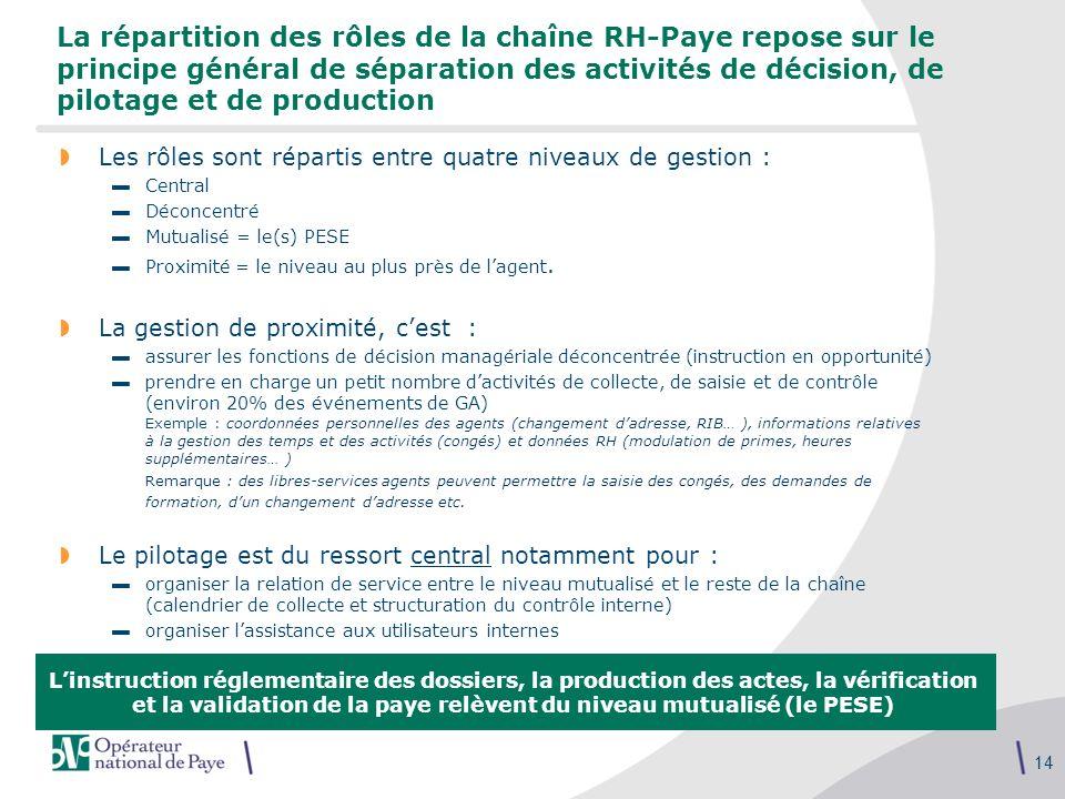 14 La répartition des rôles de la chaîne RH-Paye repose sur le principe général de séparation des activités de décision, de pilotage et de production