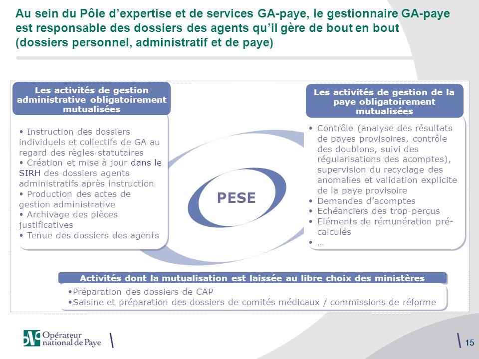 15 PESE Au sein du Pôle dexpertise et de services GA-paye, le gestionnaire GA-paye est responsable des dossiers des agents quil gère de bout en bout (