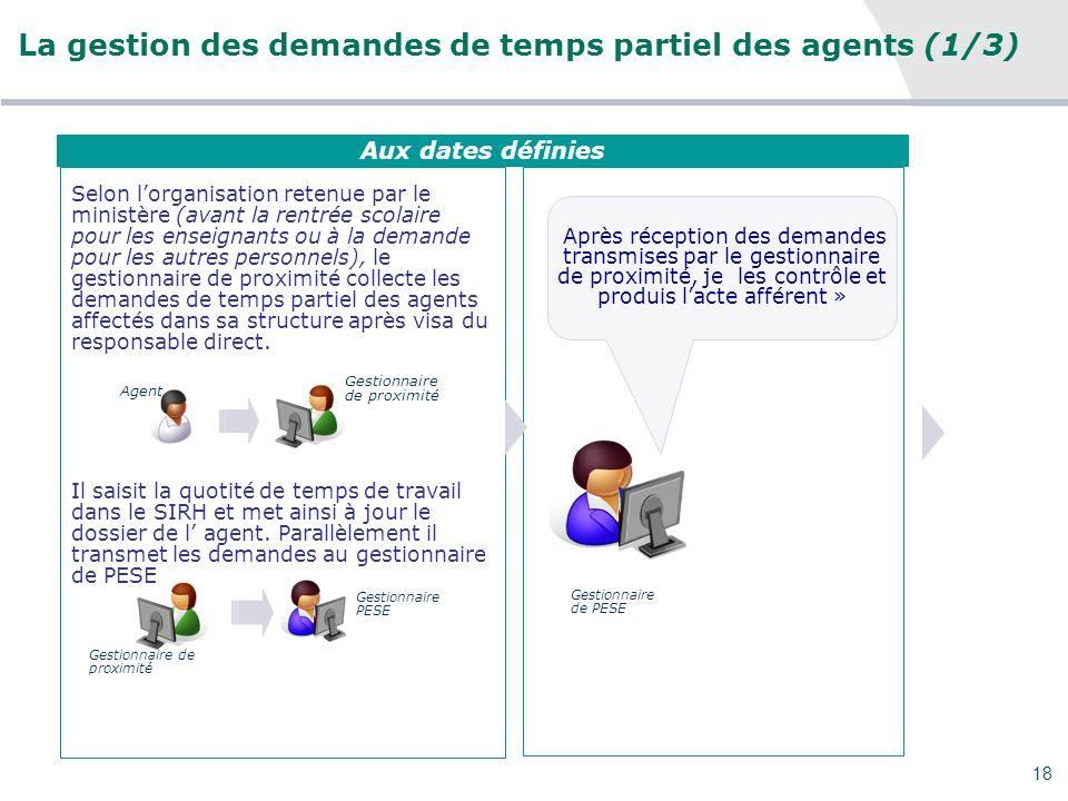 18 La gestion des demandes de temps partiel des agents (1/3) Aux dates définies Selon lorganisation retenue par le ministère (avant la rentrée scolair
