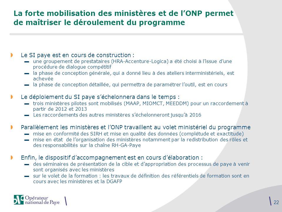 22 La forte mobilisation des ministères et de lONP permet de maîtriser le déroulement du programme Le SI paye est en cours de construction : une group