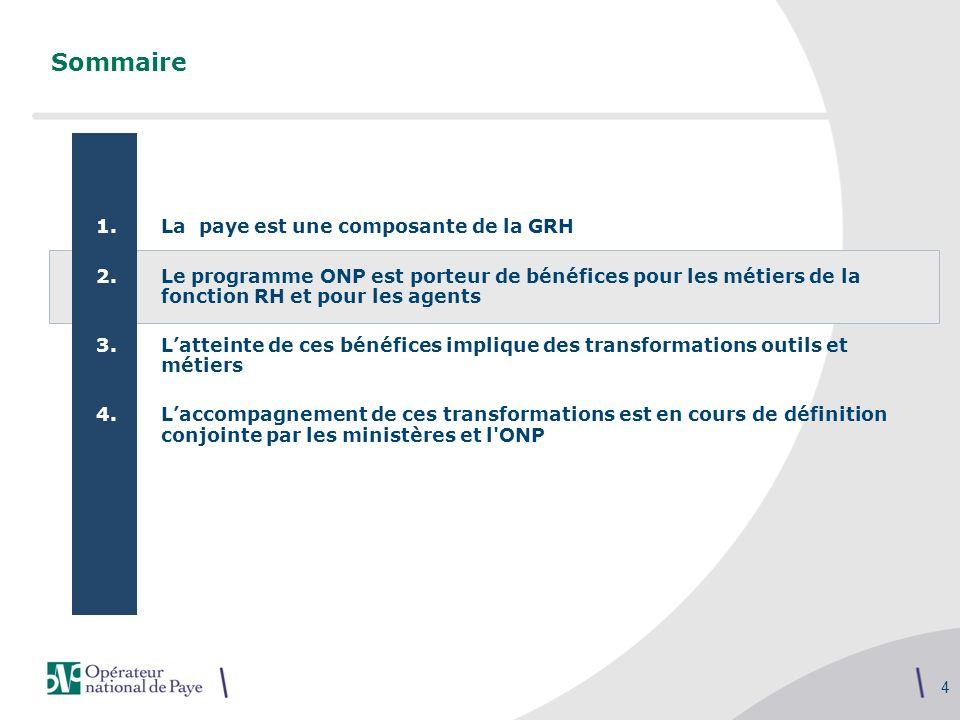 4 Sommaire 1.La paye est une composante de la GRH 2.Le programme ONP est porteur de bénéfices pour les métiers de la fonction RH et pour les agents 3.