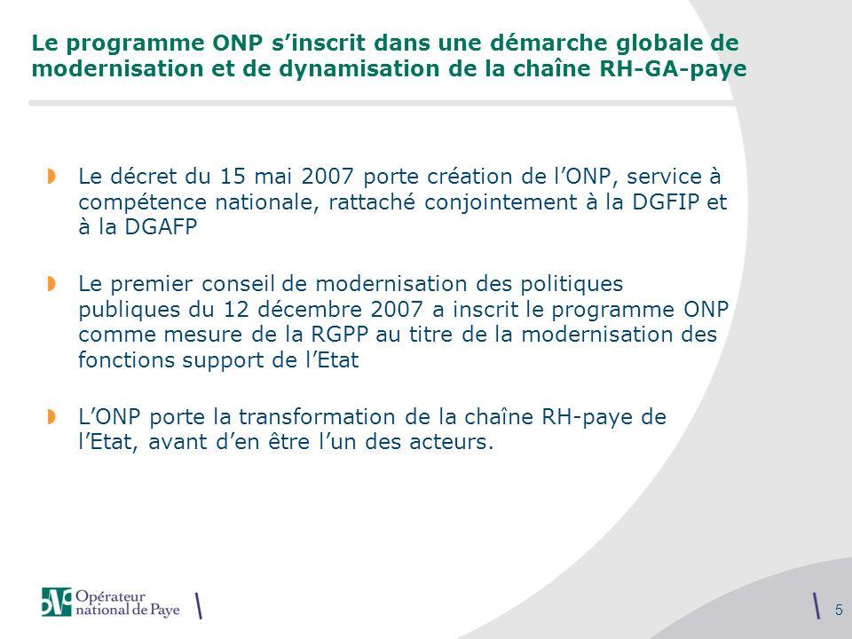 5 Le programme ONP sinscrit dans une démarche globale de modernisation et de dynamisation de la chaîne RH-GA-paye Le décret du 15 mai 2007 porte créat