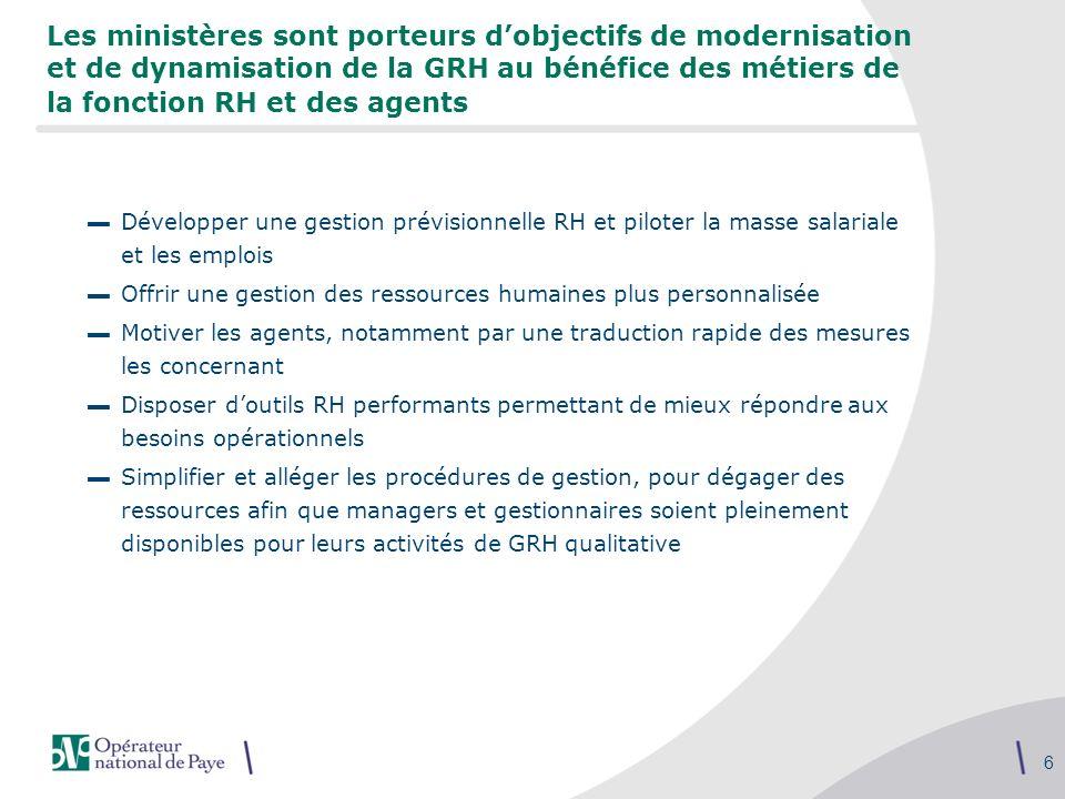 6 Les ministères sont porteurs dobjectifs de modernisation et de dynamisation de la GRH au bénéfice des métiers de la fonction RH et des agents Dévelo