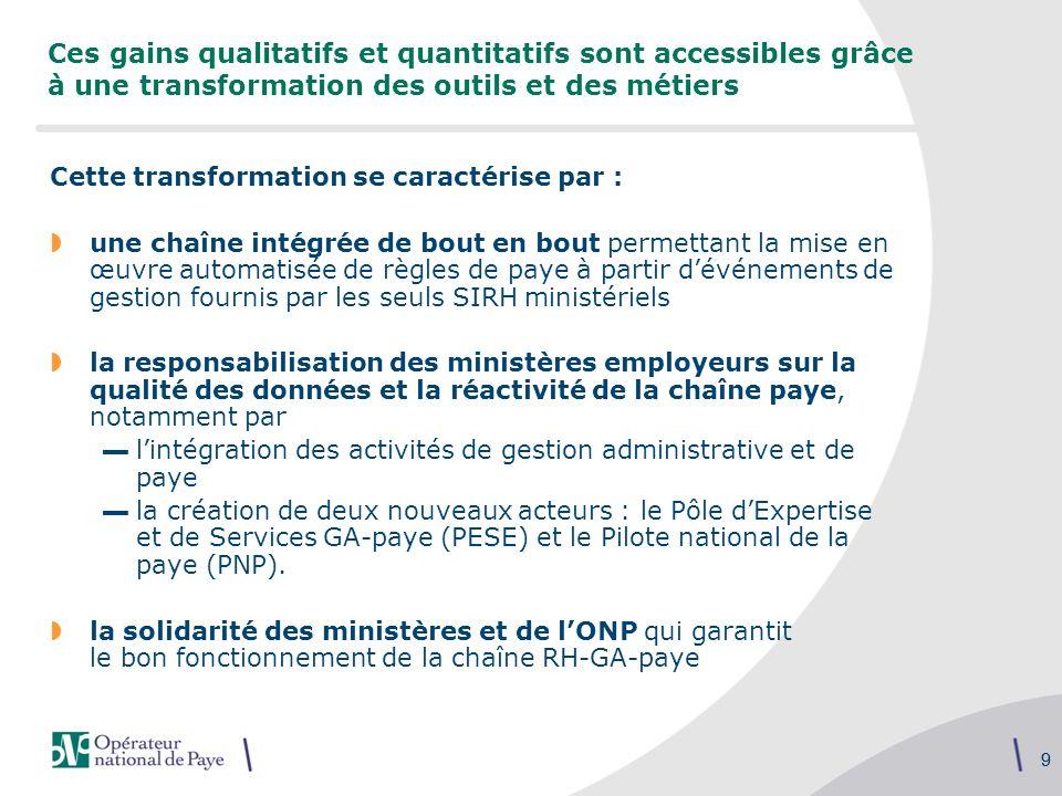 9 9 Ces gains qualitatifs et quantitatifs sont accessibles grâce à une transformation des outils et des métiers Cette transformation se caractérise pa