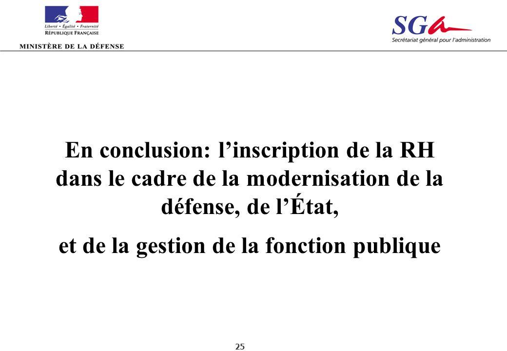 25 En conclusion: linscription de la RH dans le cadre de la modernisation de la défense, de lÉtat, et de la gestion de la fonction publique